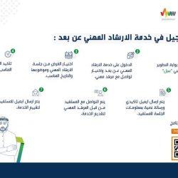 """الشؤون البلدية"""" تحدد 3 مايو موعدًا للتطبيق الإلزامي لتوفير وتشغيل مراكز ضيافة الأطفال بالمراكز التجارية (المولات) التي تبلغ مساحتها(40.000) متر مربع فأكثر"""
